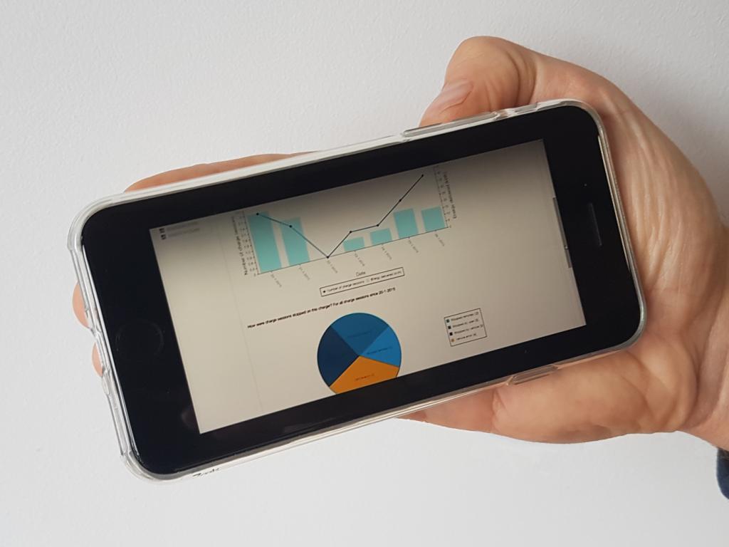 Zdjęcie aplikacji webowej ze statystykami stacji ładowania